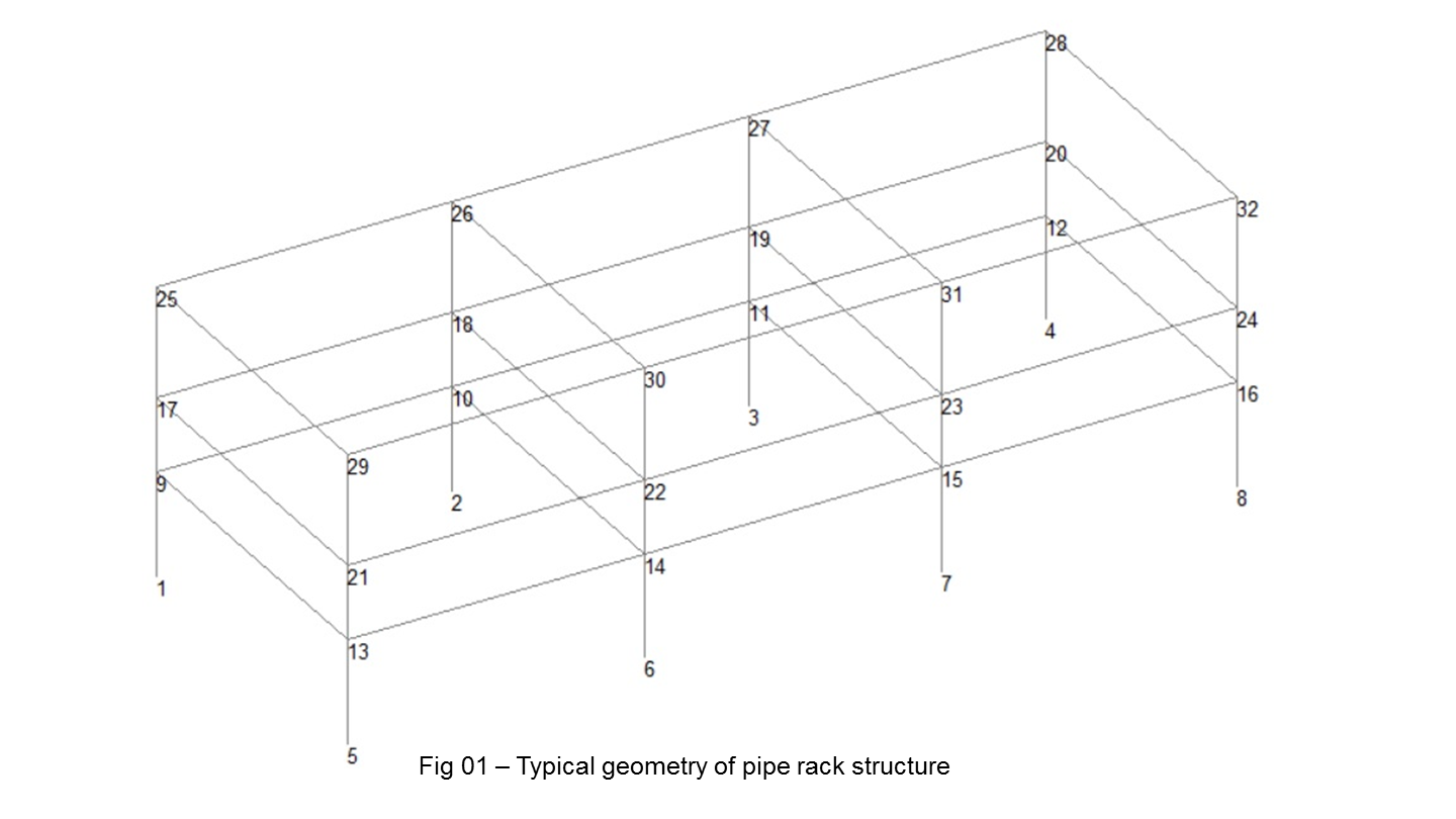 pipe-rack-geometry